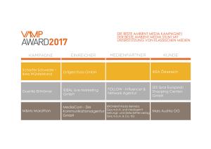 VAMP Award 2017 - Die frechste Guerilla Kampagne